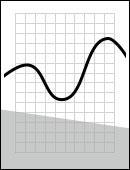 Messkurven AR-Filter, Entspiegelung AR2-630