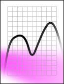 FS Pink 450600 Messkurve Dichroitischer Filter